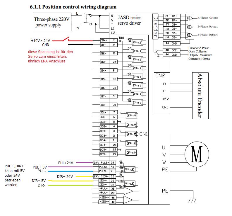 Ac Servo Motor Wiring Diagram